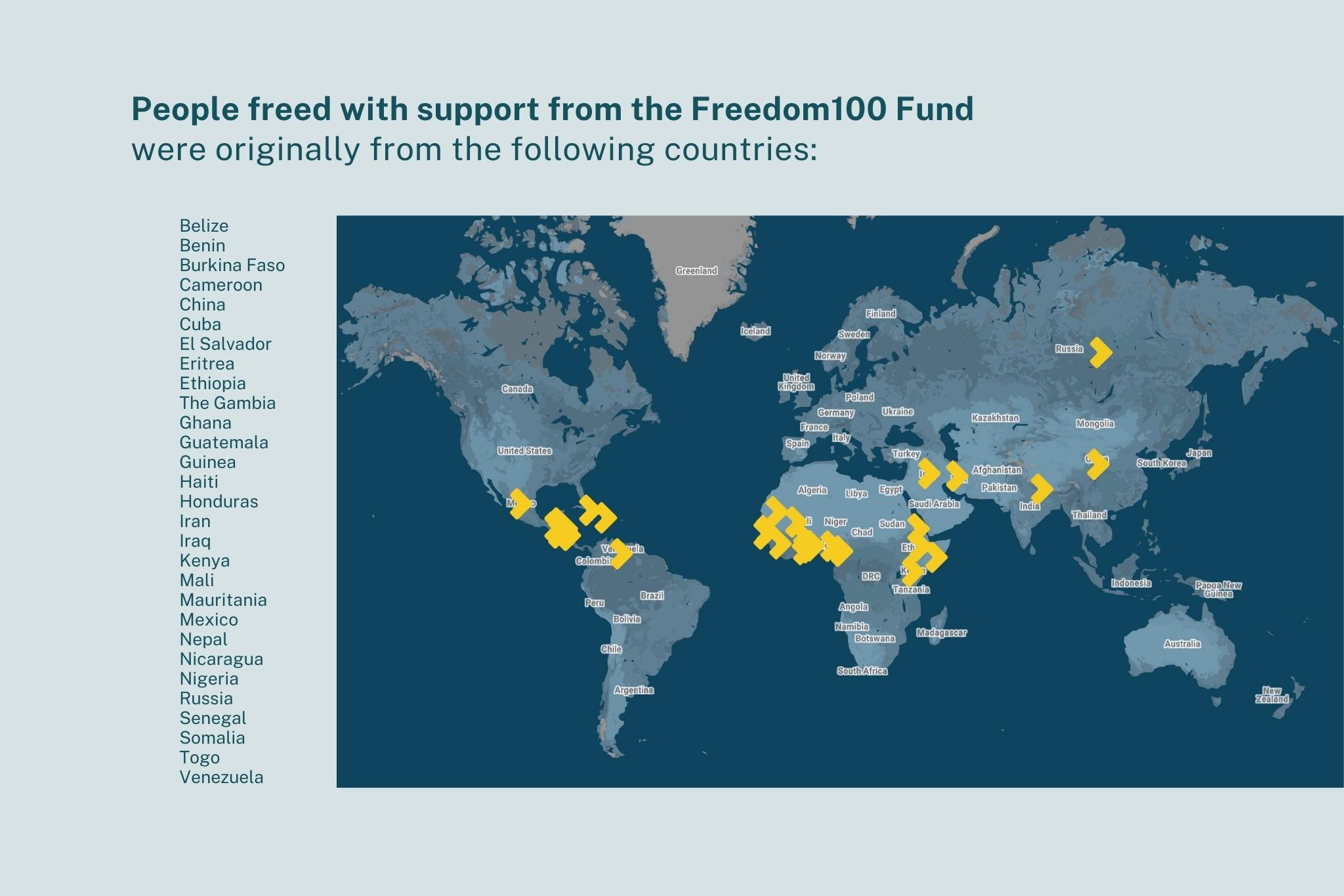 Freedom100 Fund countries of origin
